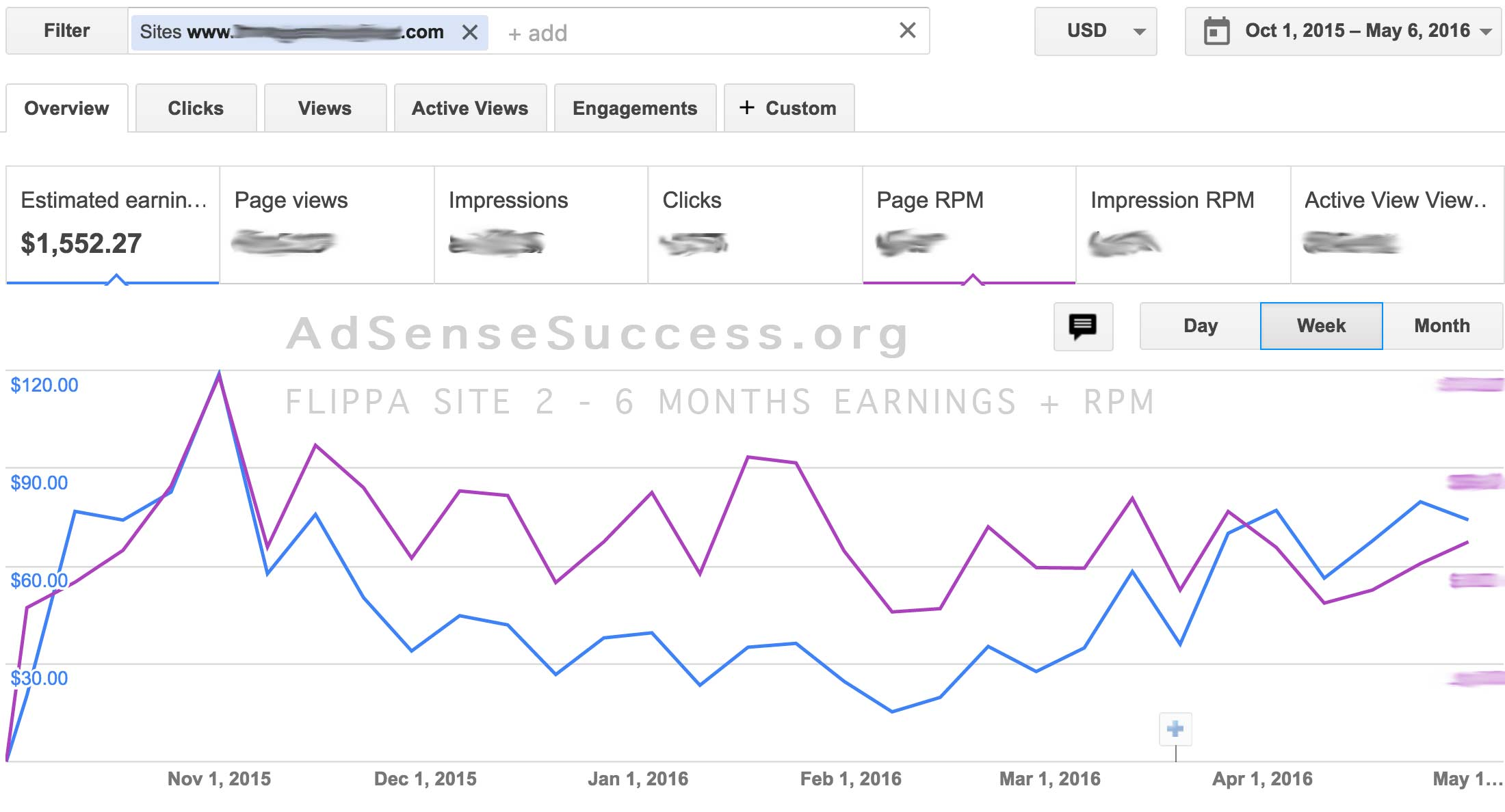 6-Months-Earnings-RPM-Flippa-Site-2