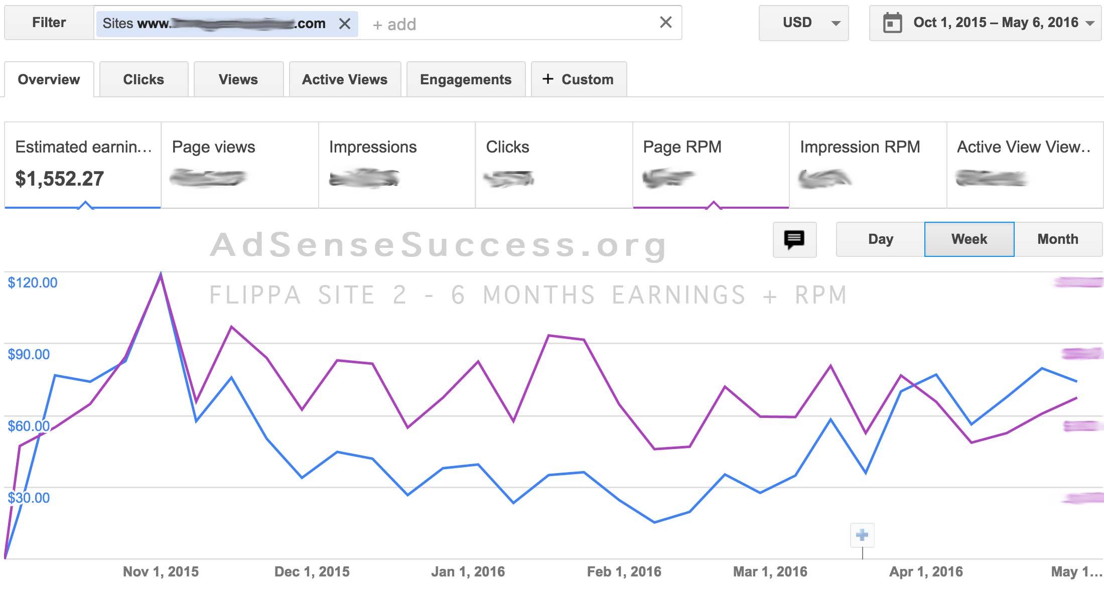6-Months-Earnings-RPM-Flippa-Site-2