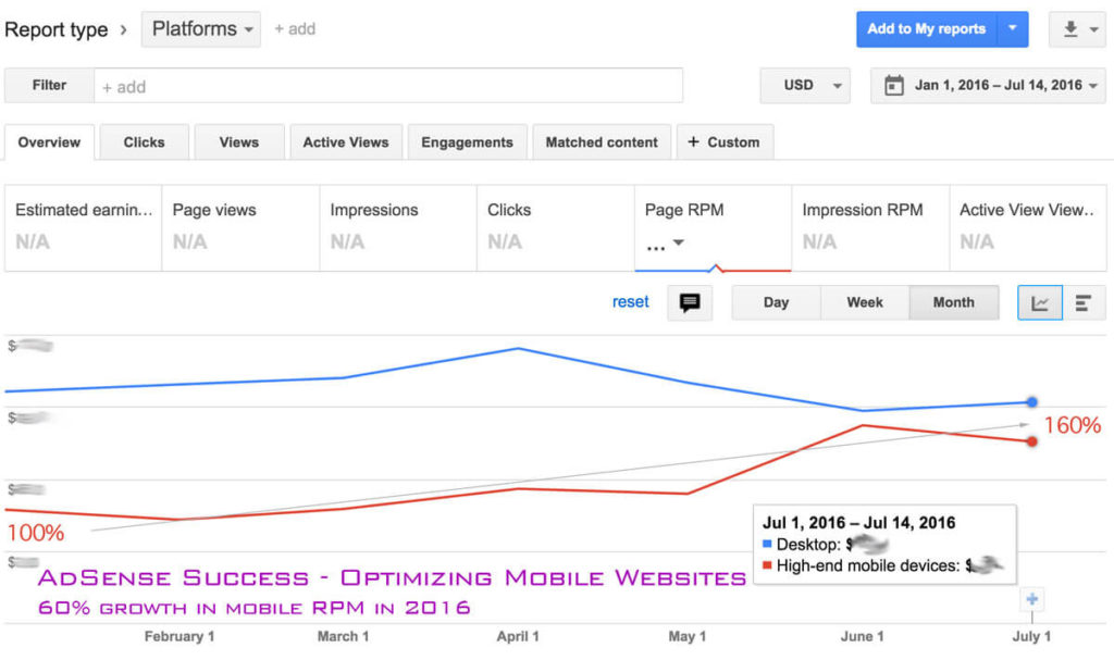 AdSense-Mobile-RPM-60-pecent-growth-in-7-month
