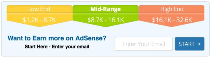 How to Make Money Blogging with Adsense - Adsense Ninja