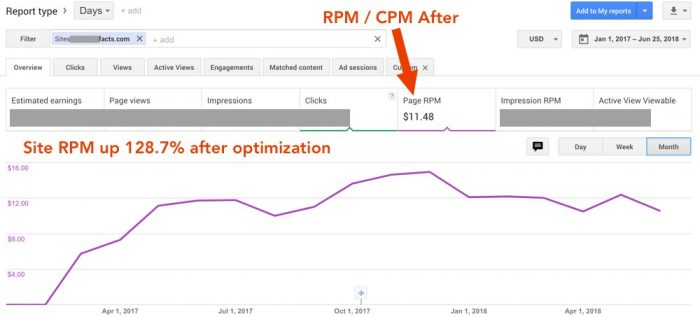 AdSense Optimization - flippa investment site 1 - after