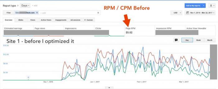 AdSense Optimization - flippa investment site 1 - before