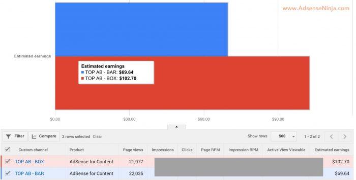 AdSense Rectangle vs Horizontal Banner