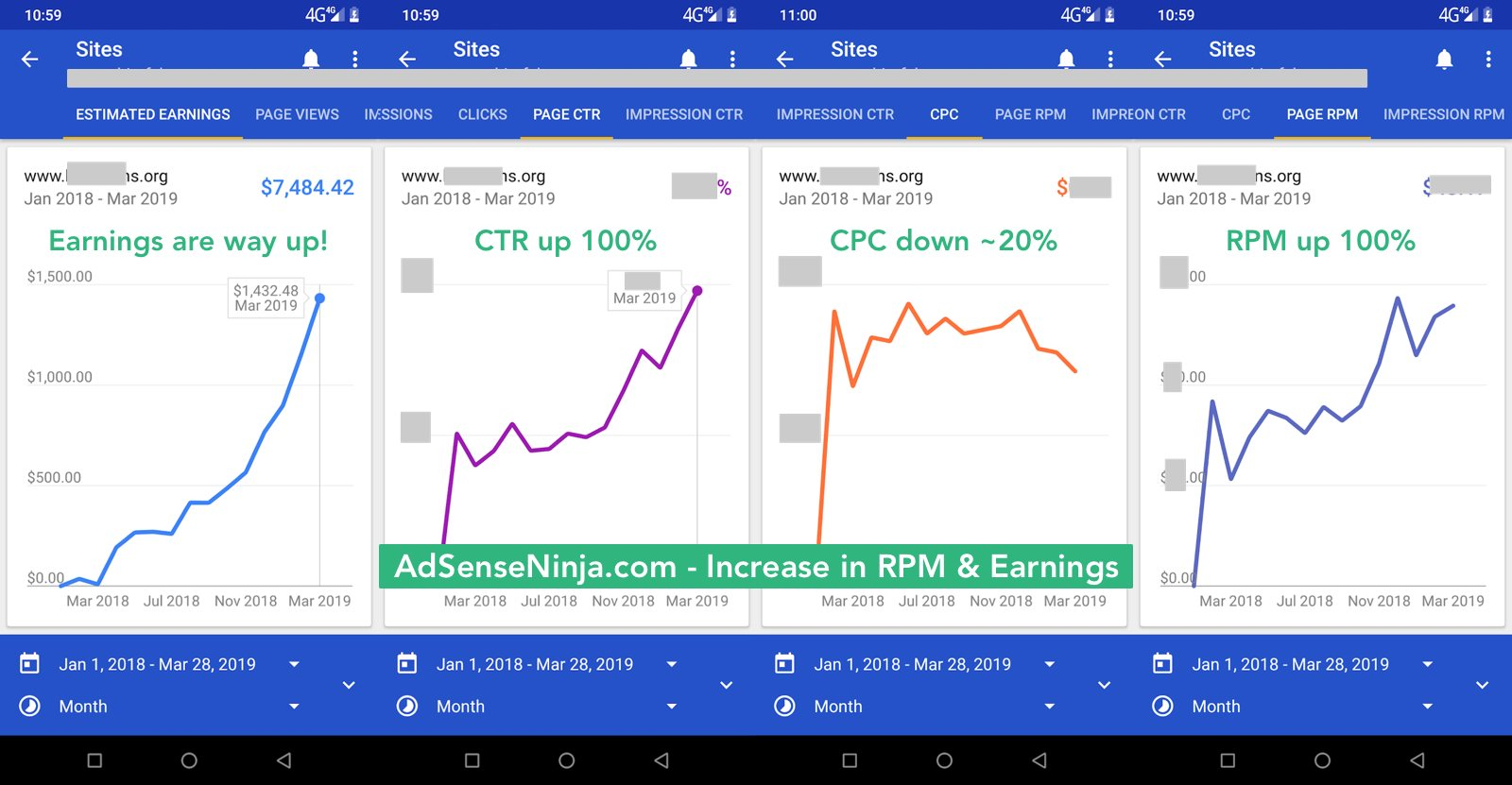 Ads Ninja WP plugin - increase in CTR, RPM and earnings